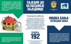 Policija edukovala građane kako da štite svoju imovinu