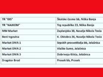 Spisak trgovinskih objekata koji će raditi nedeljom od 04:00 do 07:00 časova